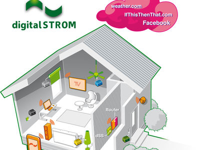 Smart Home Competence Center